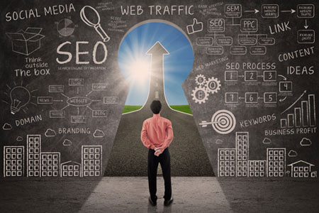 Search Engine Marketing Services Cork