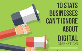 10 Stats About Digital Marketing