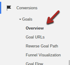 Goals Section in Google Analytics