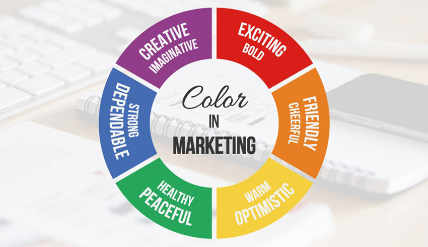 Psychology of Colours in Marketing and Branding
