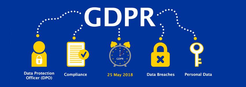 GDPR Website Compliance